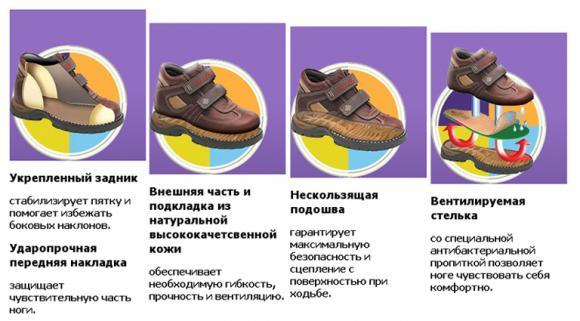 Мода для детей и подростков Fashion - Мода